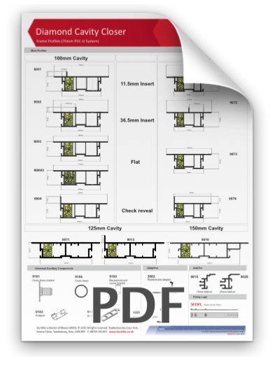 Cavity Closer Wallchart
